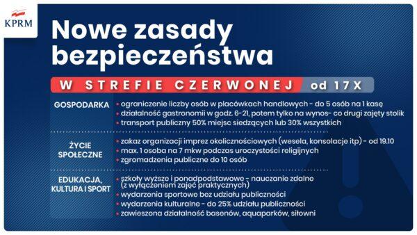 Giewartów w CZERWONEJ STREFIE!